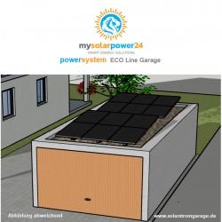 PV Powersystem ECOline Komplett-Bausatz für Garagen
